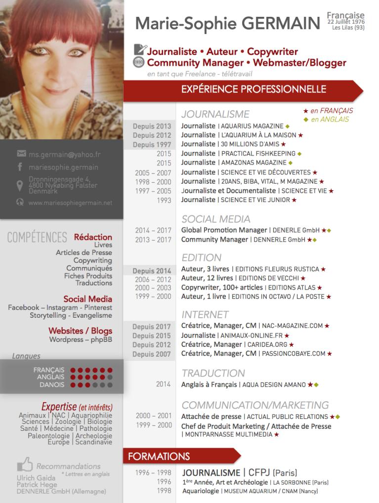 CV Marie-Sophie Germain.png
